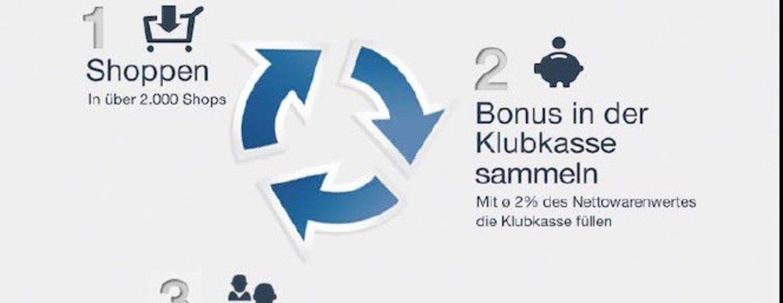 KLUBKASSE.de